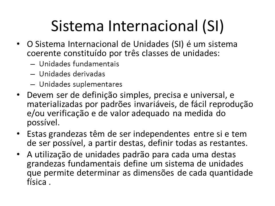 Sistema Internacional (SI)