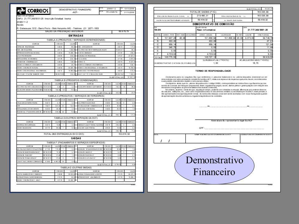 Demonstrativo Financeiro