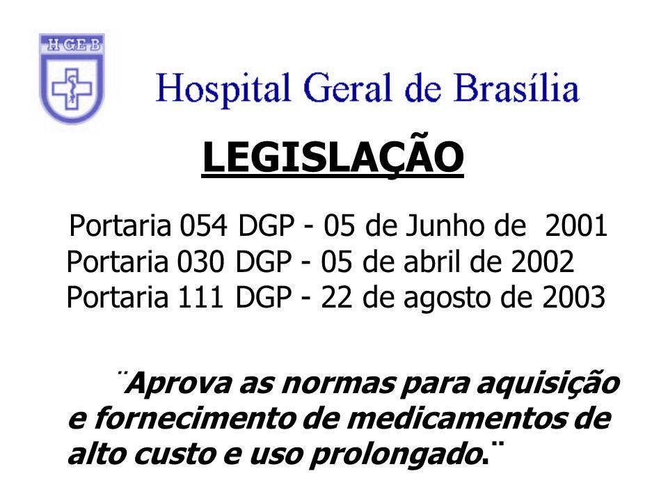 LEGISLAÇÃO Portaria 054 DGP - 05 de Junho de 2001 Portaria 030 DGP - 05 de abril de 2002 Portaria 111 DGP - 22 de agosto de 2003.