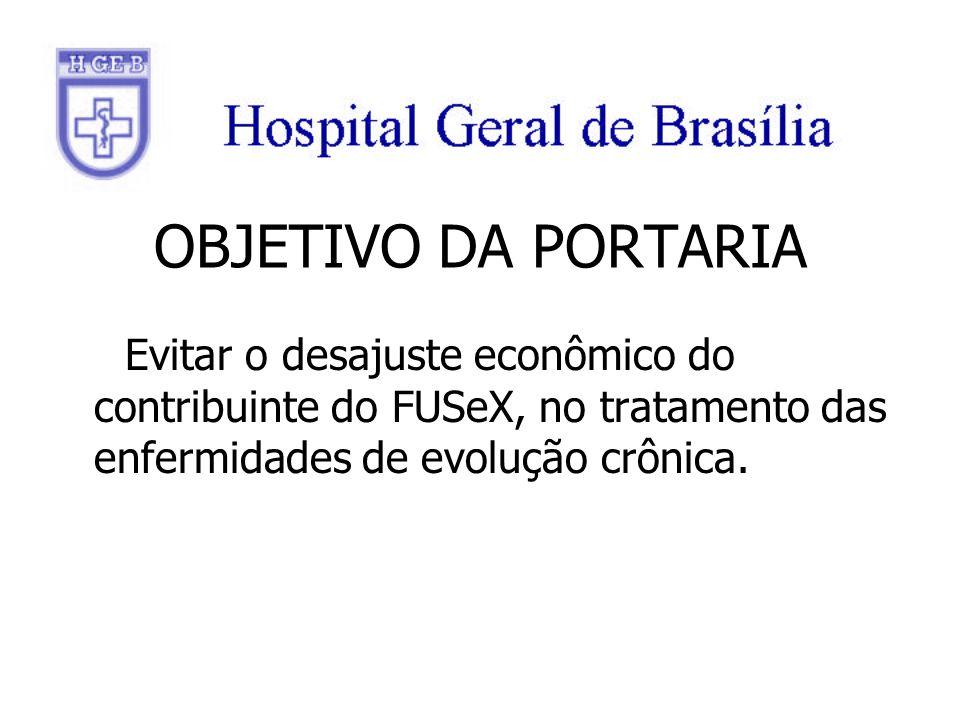 OBJETIVO DA PORTARIA Evitar o desajuste econômico do contribuinte do FUSeX, no tratamento das enfermidades de evolução crônica.