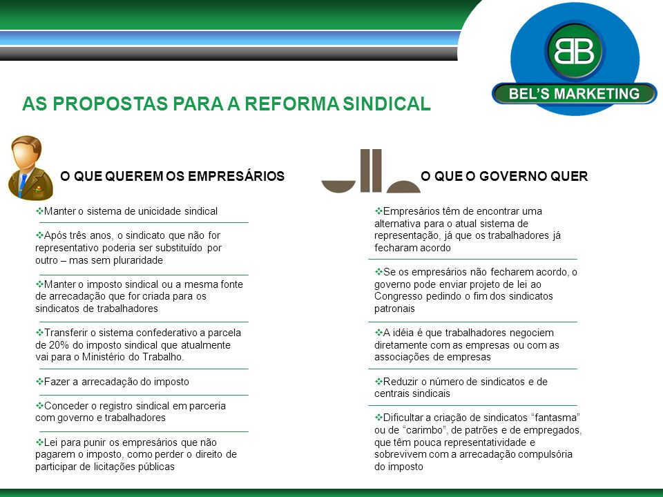 AS PROPOSTAS PARA A REFORMA SINDICAL