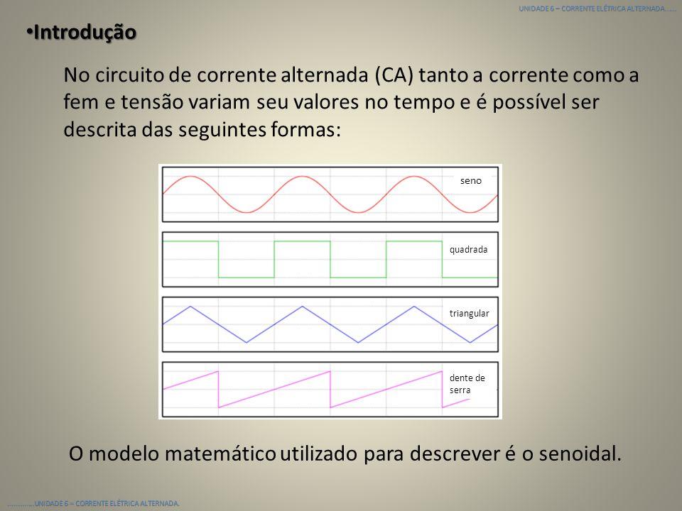 O modelo matemático utilizado para descrever é o senoidal.