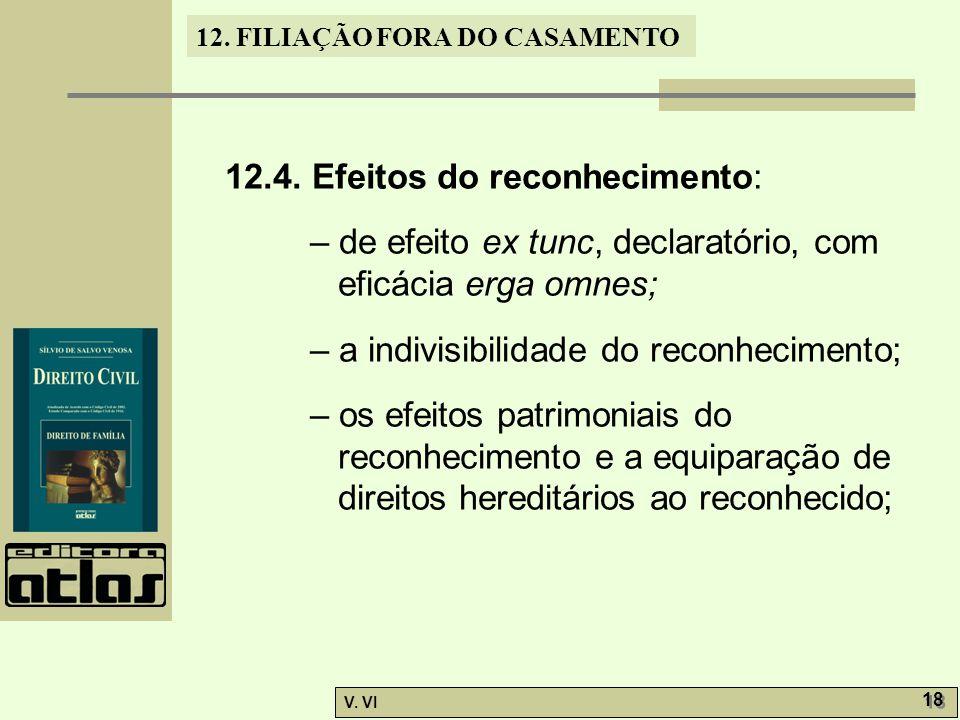 12.4. Efeitos do reconhecimento: