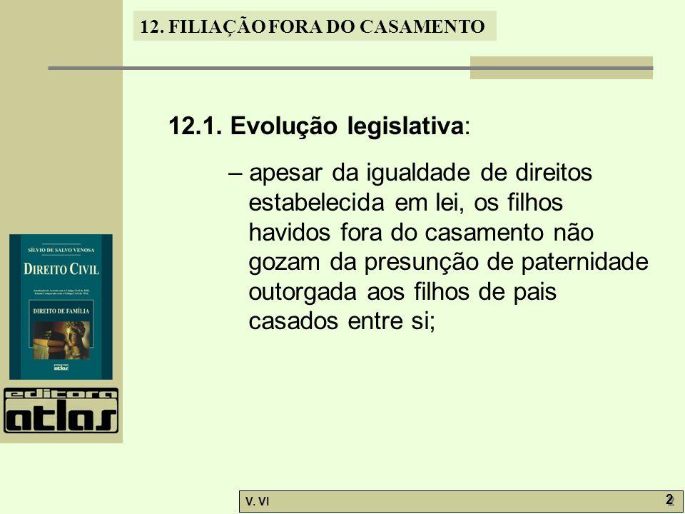 12.1. Evolução legislativa: