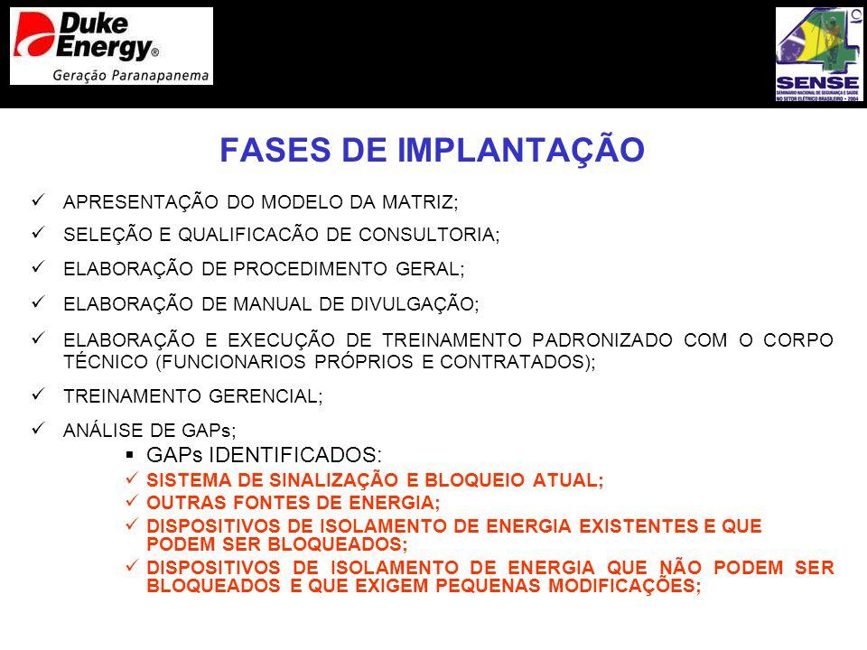 FASES DE IMPLANTAÇÃO GAPs IDENTIFICADOS: