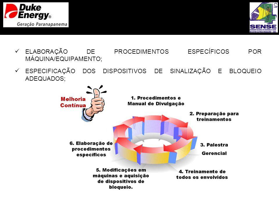ELABORAÇÃO DE PROCEDIMENTOS ESPECÍFICOS POR MÁQUINA/EQUIPAMENTO;