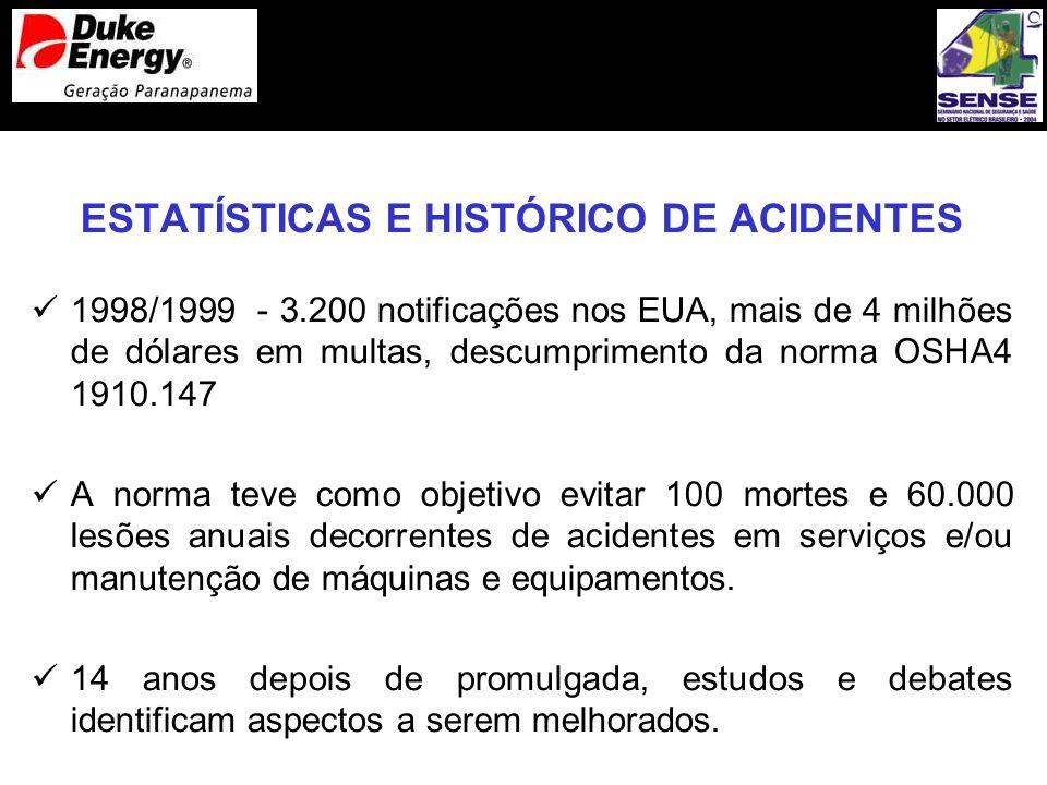 ESTATÍSTICAS E HISTÓRICO DE ACIDENTES