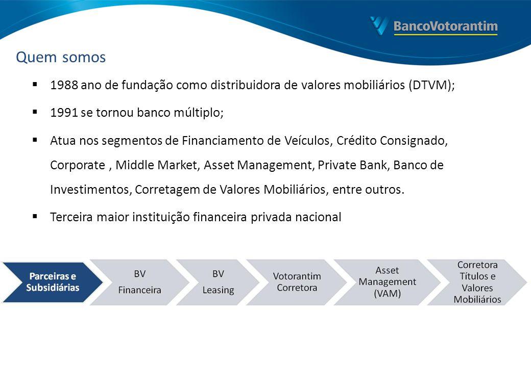 Quem somos 1988 ano de fundação como distribuidora de valores mobiliários (DTVM); 1991 se tornou banco múltiplo;