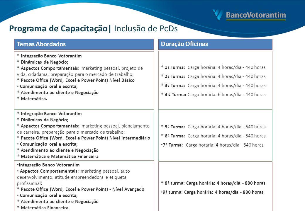 Programa de Capacitação| Inclusão de PcDs