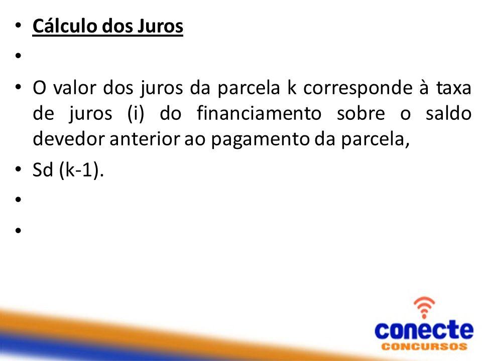 Cálculo dos Juros