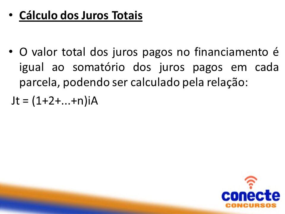 Cálculo dos Juros Totais
