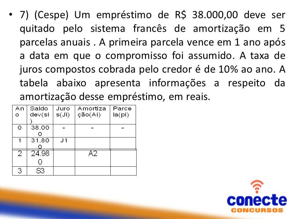 7) (Cespe) Um empréstimo de R$ 38