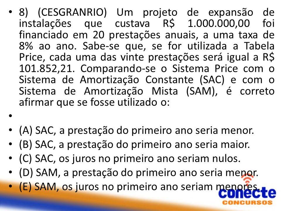 8) (CESGRANRIO) Um projeto de expansão de instalações que custava R$ 1