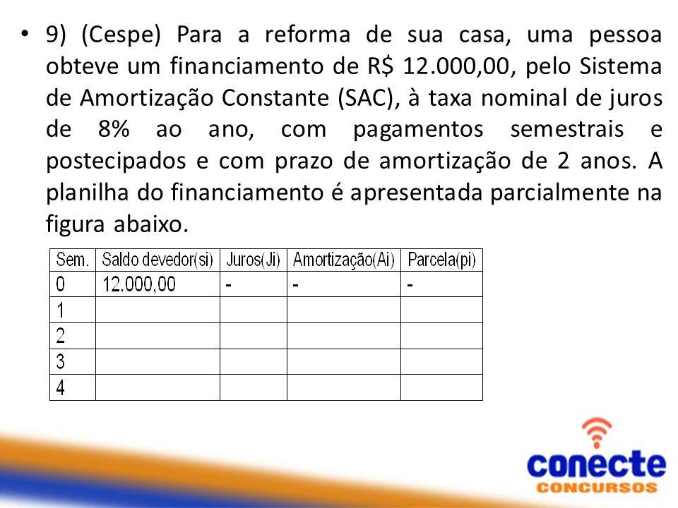 9) (Cespe) Para a reforma de sua casa, uma pessoa obteve um financiamento de R$ 12.000,00, pelo Sistema de Amortização Constante (SAC), à taxa nominal de juros de 8% ao ano, com pagamentos semestrais e postecipados e com prazo de amortização de 2 anos.