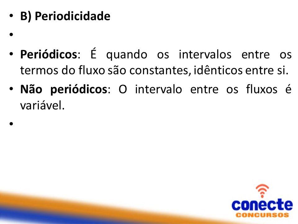 B) Periodicidade Periódicos: É quando os intervalos entre os termos do fluxo são constantes, idênticos entre si.