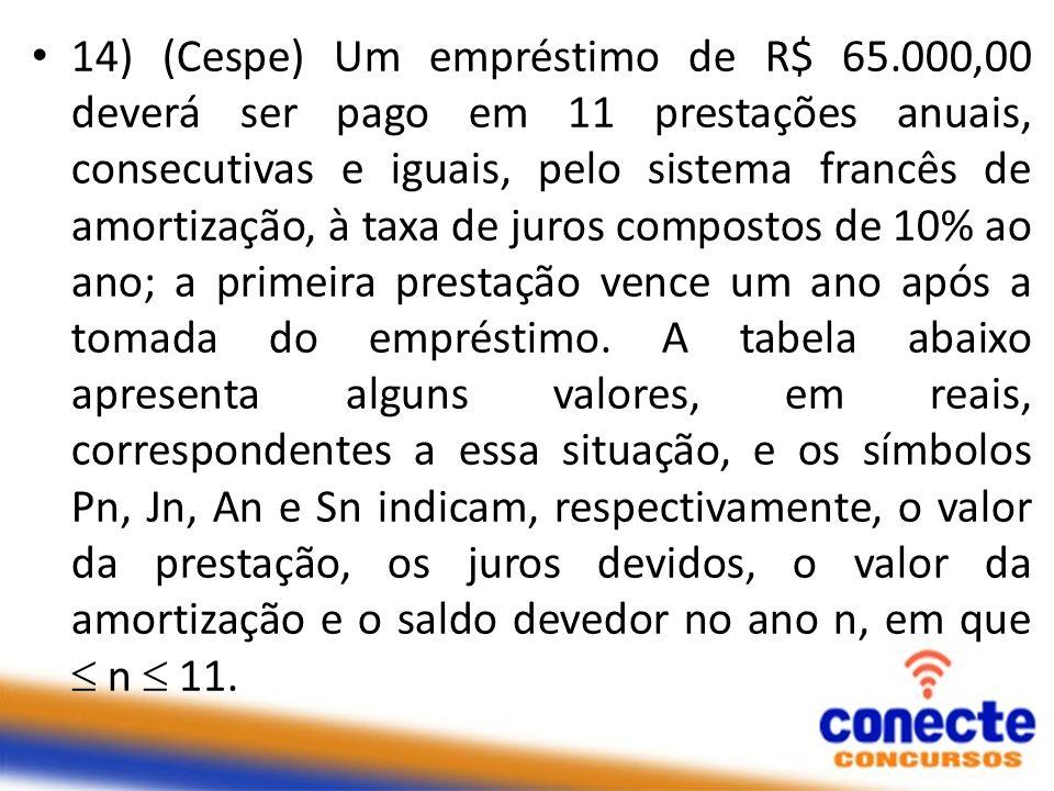14) (Cespe) Um empréstimo de R$ 65