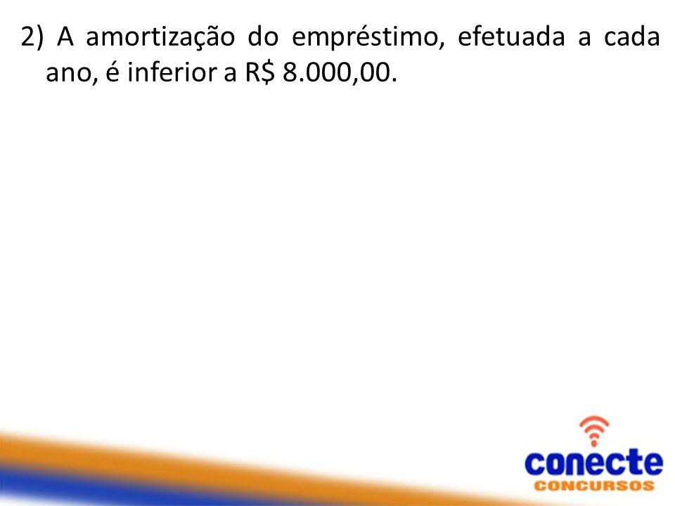 2) A amortização do empréstimo, efetuada a cada ano, é inferior a R$ 8