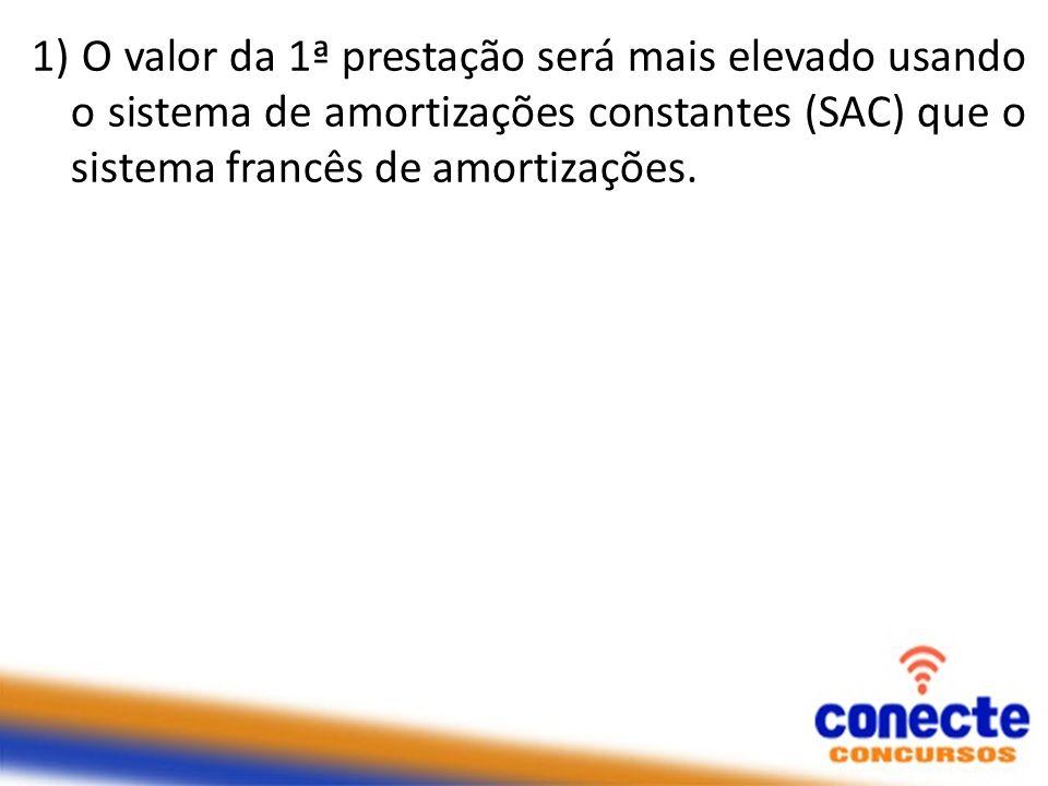 1) O valor da 1ª prestação será mais elevado usando o sistema de amortizações constantes (SAC) que o sistema francês de amortizações.