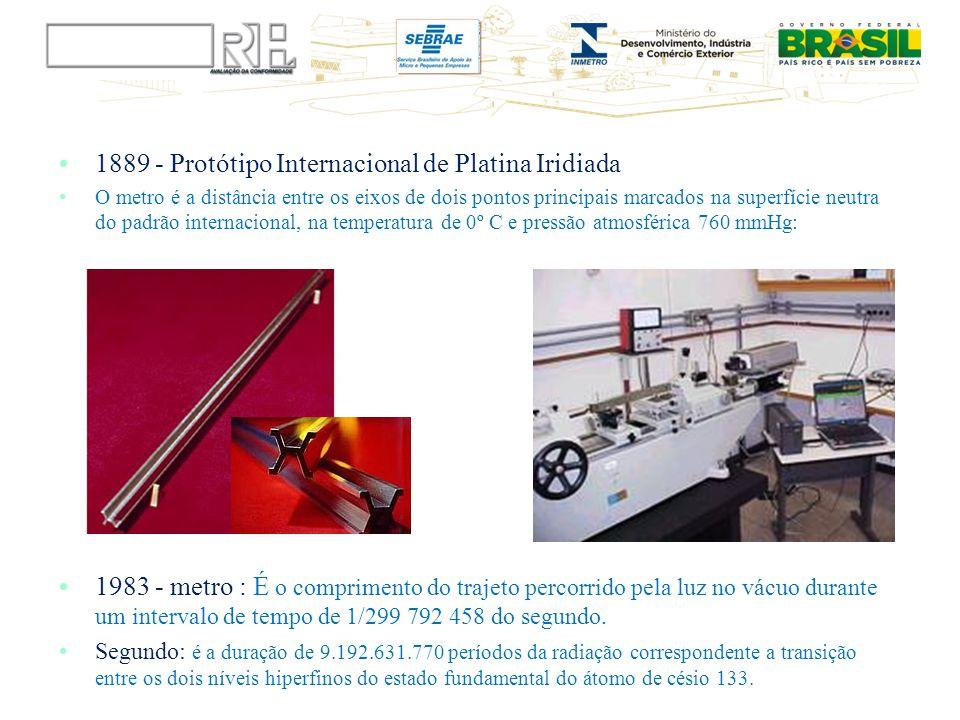 1889 - Protótipo Internacional de Platina Iridiada