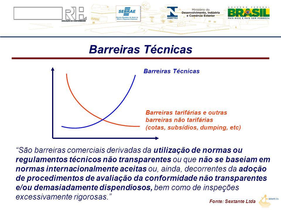 Barreiras Técnicas Barreiras Técnicas. Barreiras tarifárias e outras barreiras não tarifárias. (cotas, subsídios, dumping, etc)