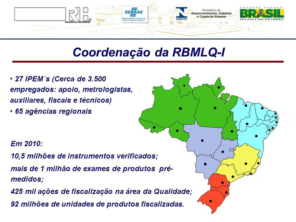 Coordenação da RBMLQ-I