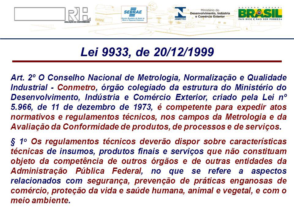 Lei 9933, de 20/12/1999