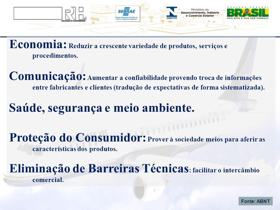 Eliminação de Barreiras Técnicas: facilitar o intercâmbio comercial.