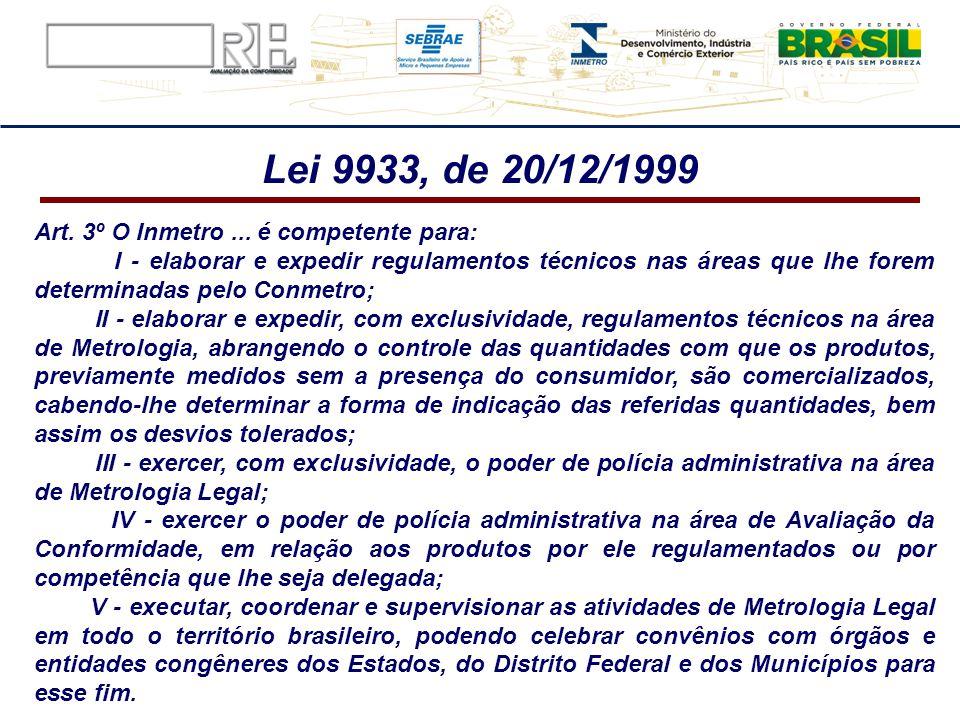 Lei 9933, de 20/12/1999 Art. 3º O Inmetro ... é competente para: