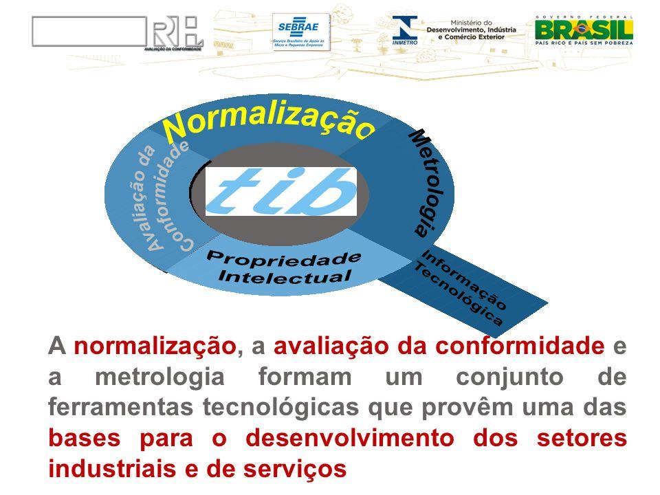 Informação Tecnológica Normalização Metrologia Propriedade Intelectual