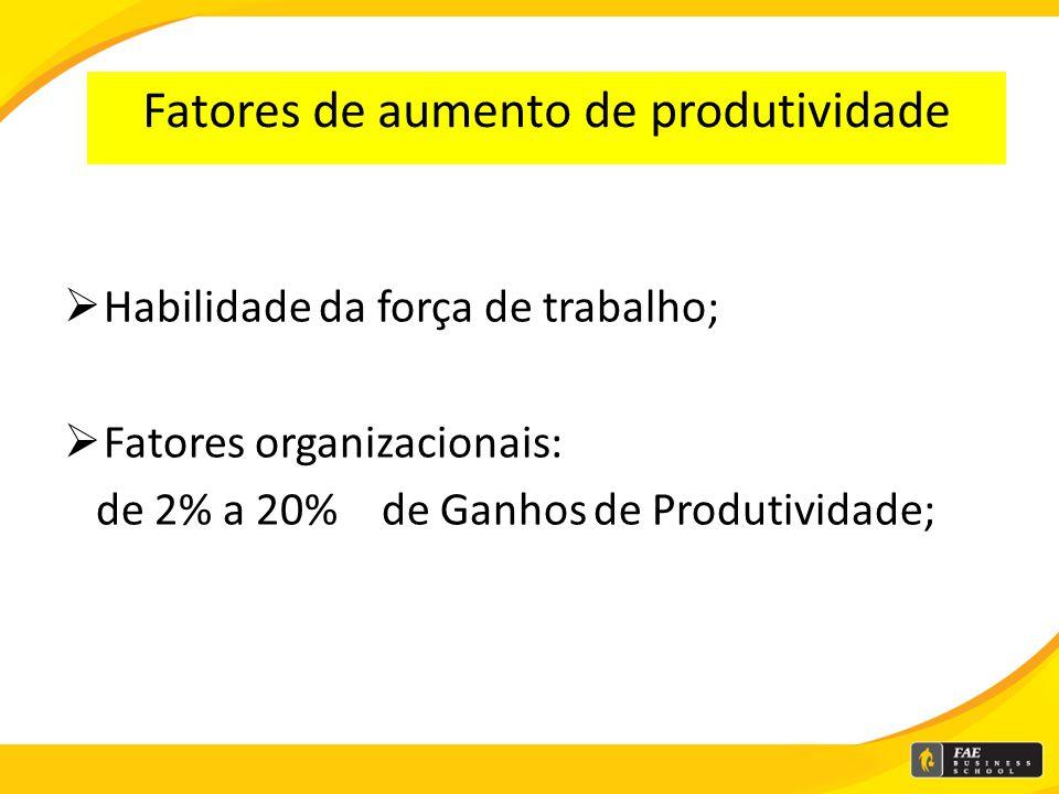 Fatores de aumento de produtividade