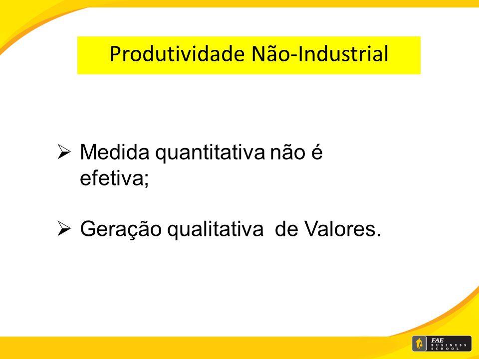 Produtividade Não-Industrial
