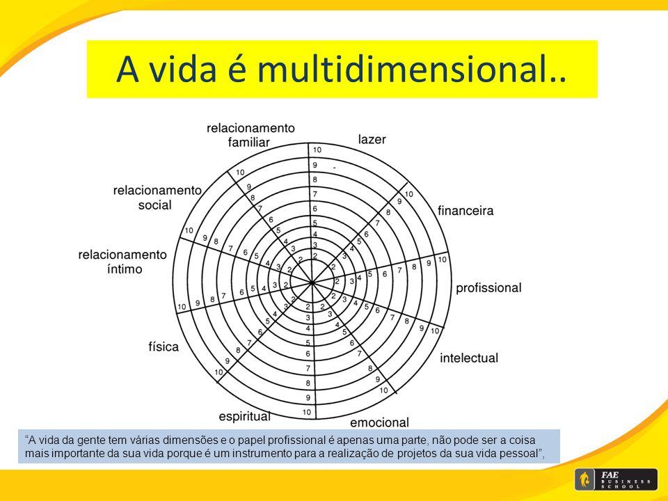 A vida é multidimensional..
