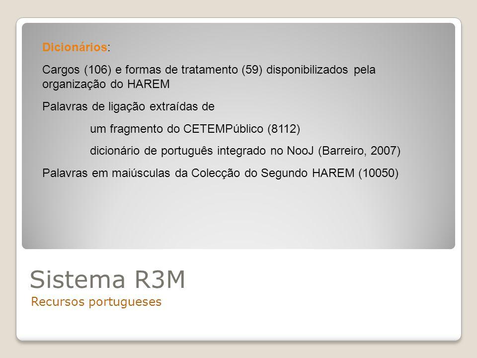 Sistema R3M Dicionários: