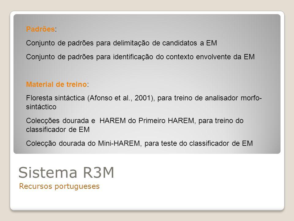 Padrões: Conjunto de padrões para delimitação de candidatos a EM. Conjunto de padrões para identificação do contexto envolvente da EM.