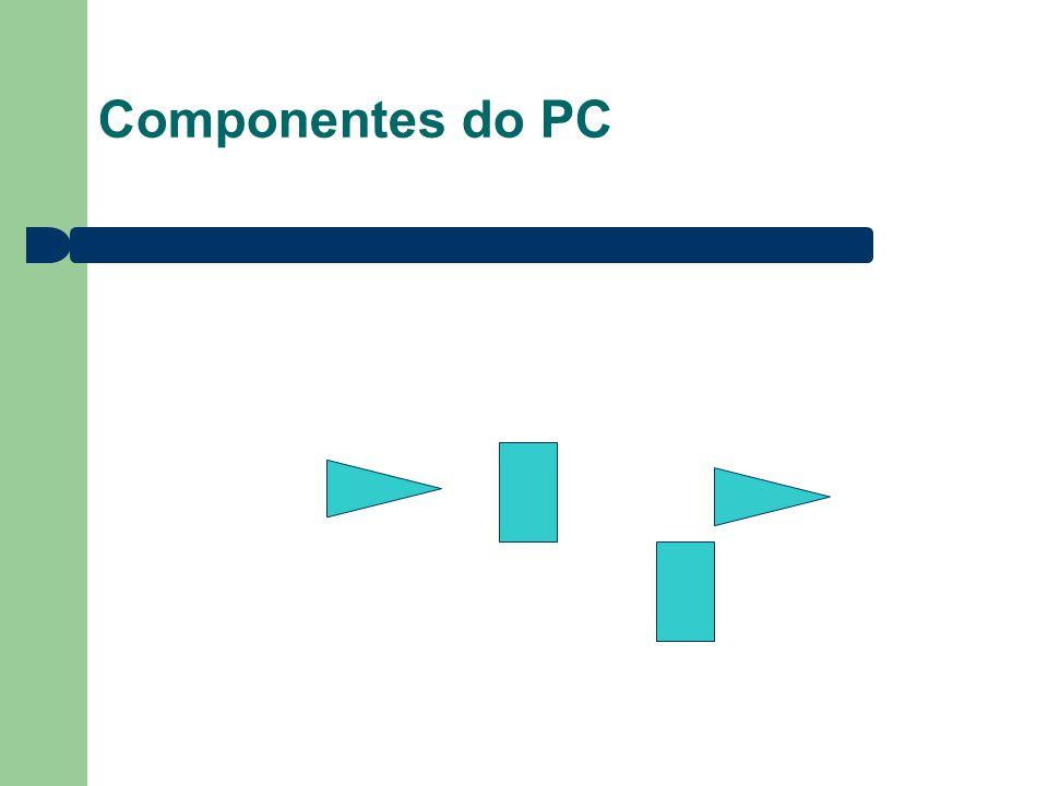 2323 Componentes do PC