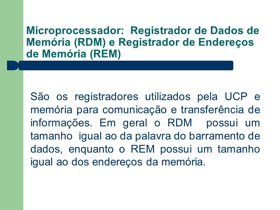 3636 Microprocessador: Registrador de Dados de Memória (RDM) e Registrador de Endereços de Memória (REM)