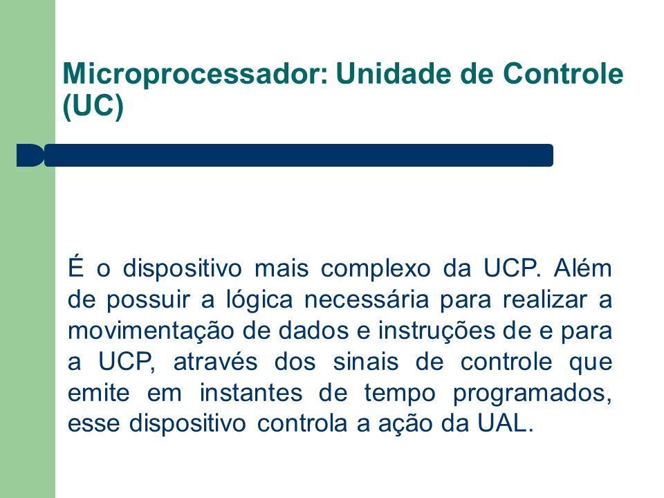Microprocessador: Unidade de Controle (UC)