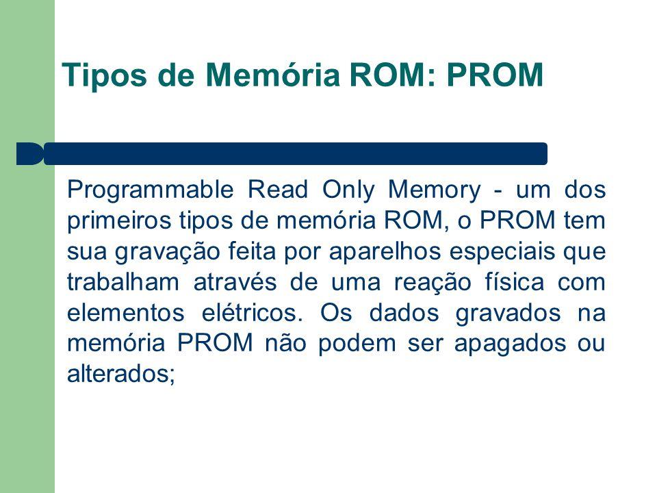 Tipos de Memória ROM: PROM