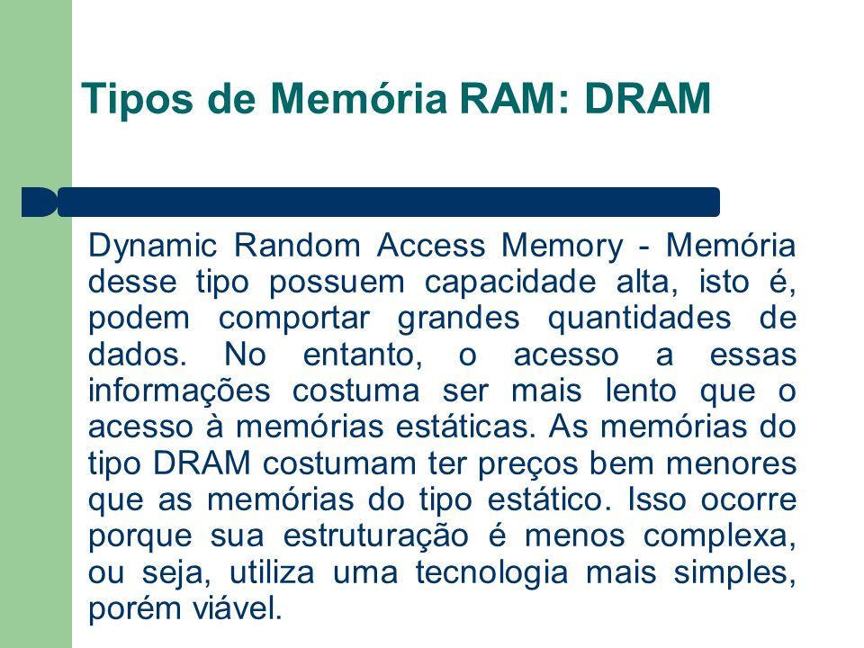 Tipos de Memória RAM: DRAM