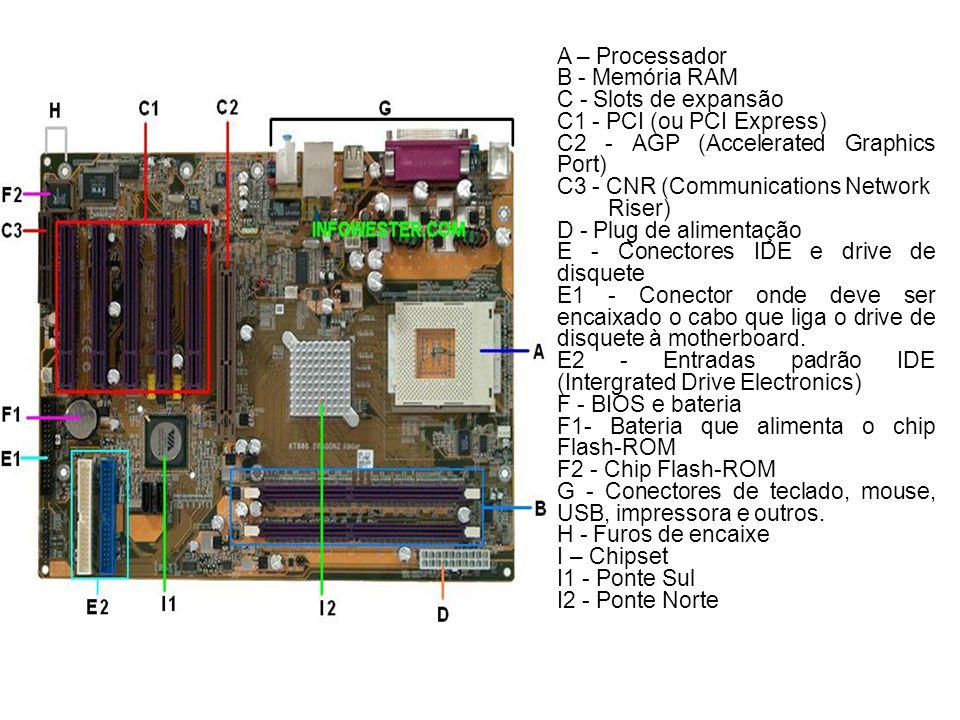 6767 A – Processador B - Memória RAM C - Slots de expansão