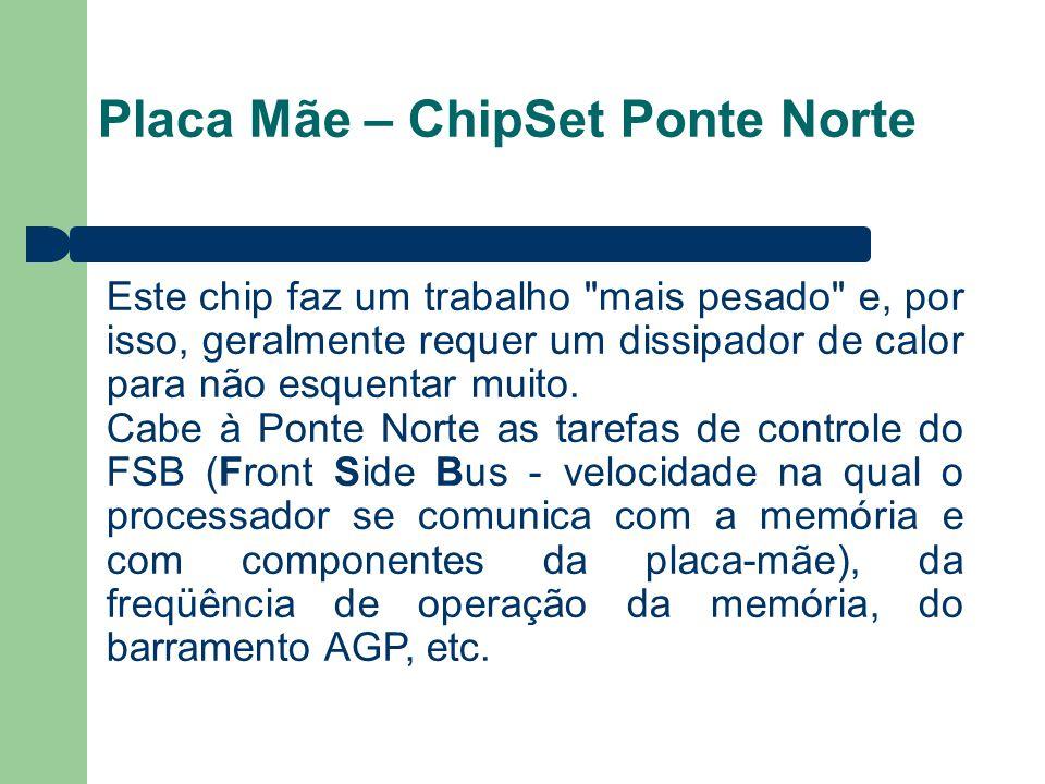 Placa Mãe – ChipSet Ponte Norte