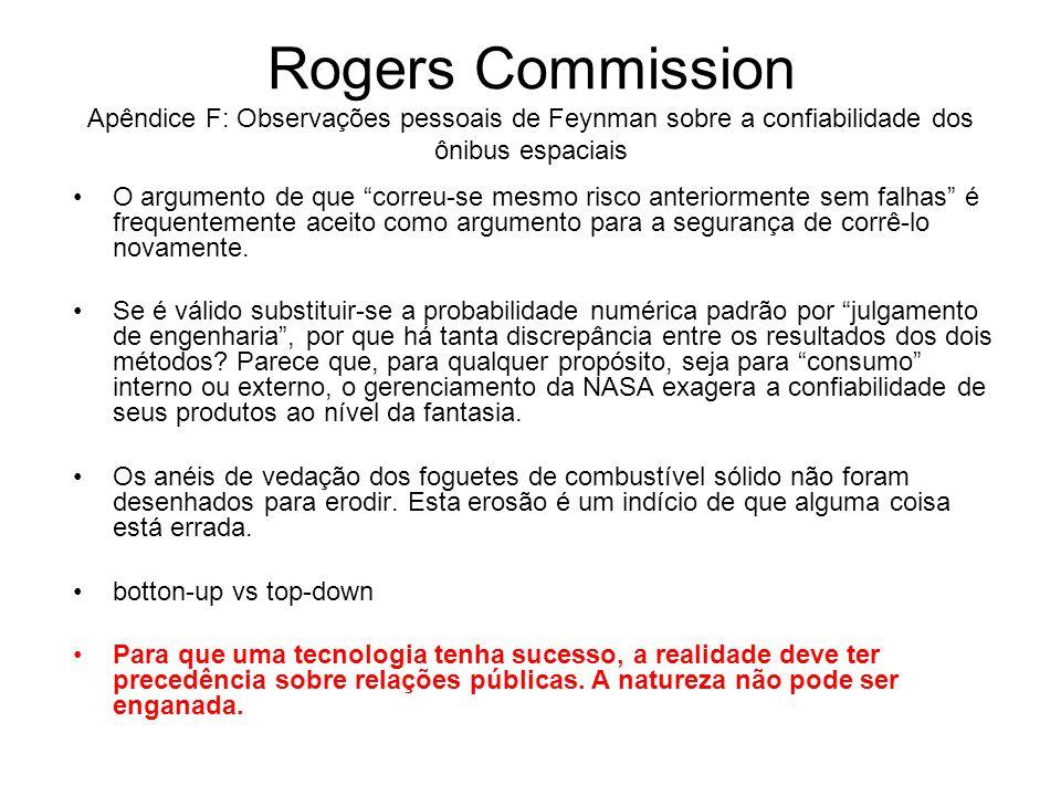 Rogers Commission Apêndice F: Observações pessoais de Feynman sobre a confiabilidade dos ônibus espaciais