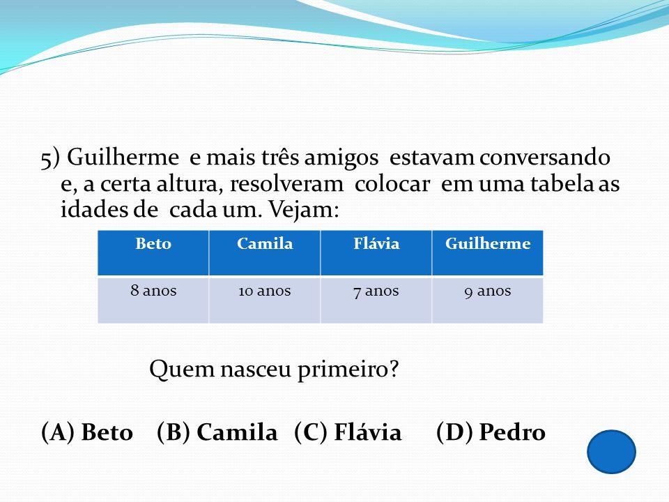 5) Guilherme e mais três amigos estavam conversando e, a certa altura, resolveram colocar em uma tabela as idades de cada um. Vejam: Quem nasceu primeiro (A) Beto (B) Camila (C) Flávia (D) Pedro