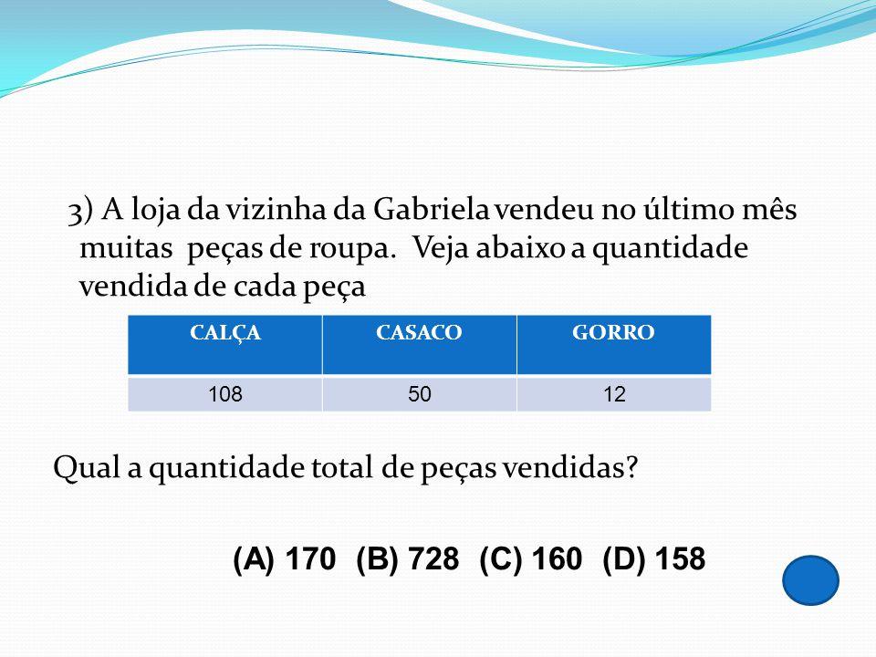 3) A loja da vizinha da Gabriela vendeu no último mês muitas peças de roupa. Veja abaixo a quantidade vendida de cada peça Qual a quantidade total de peças vendidas (A) 170 (B) 728 (C) 160 (D) 158