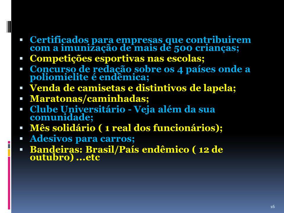 Certificados para empresas que contribuirem com a imunização de mais de 500 crianças;