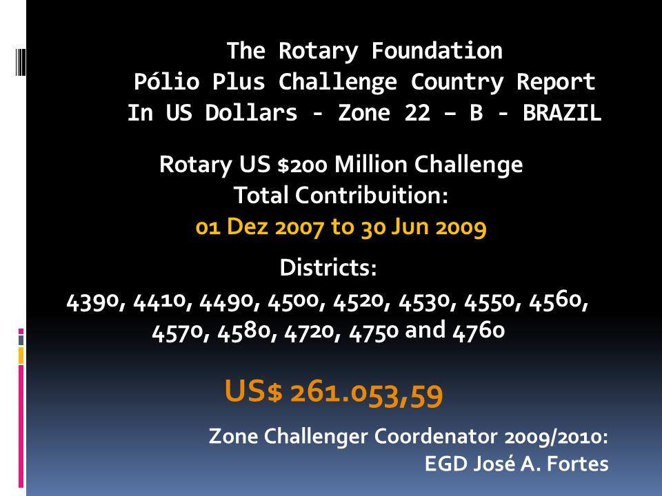 Rotary US $200 Million Challenge