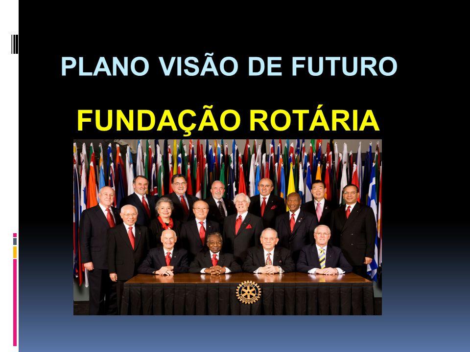 PLANO VISÃO DE FUTURO FUNDAÇÃO ROTÁRIA