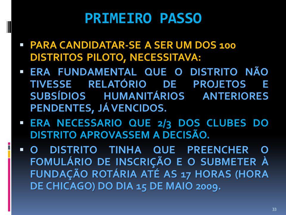 PRIMEIRO PASSO PARA CANDIDATAR-SE A SER UM DOS 100 DISTRITOS PILOTO, NECESSITAVA:
