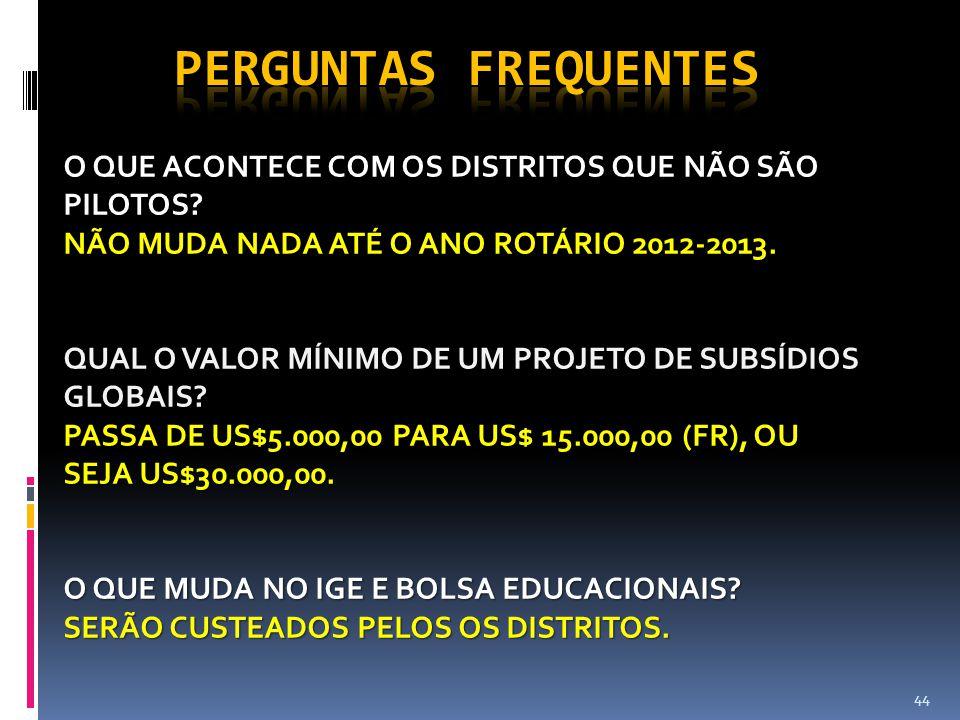PERGUNTAS FREQUENTES O QUE ACONTECE COM OS DISTRITOS QUE NÃO SÃO PILOTOS NÃO MUDA NADA ATÉ O ANO ROTÁRIO 2012-2013.
