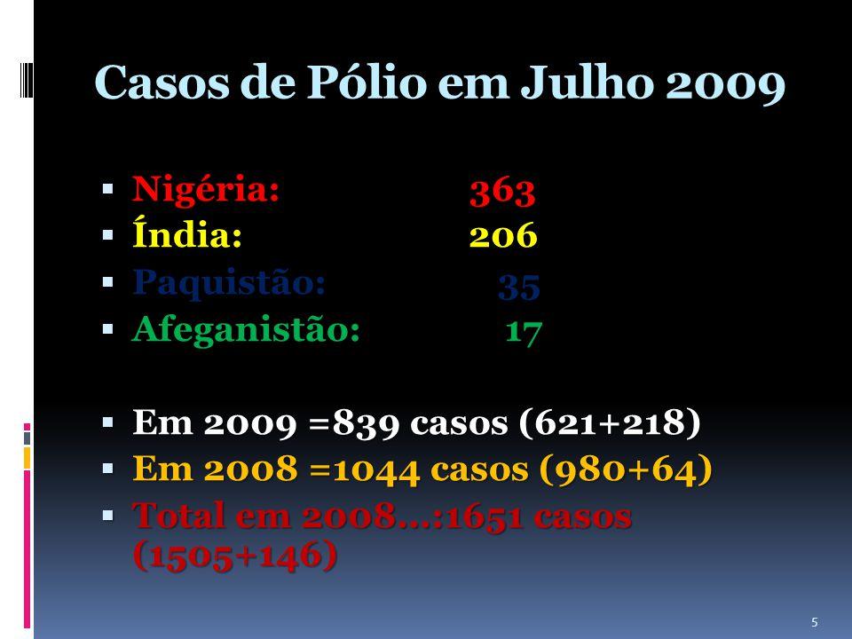 Casos de Pólio em Julho 2009 Nigéria: 363 Índia: 206 Paquistão: 35